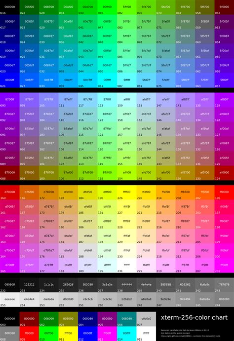 color list bash what color codes can i use in my ps1 prompt unix
