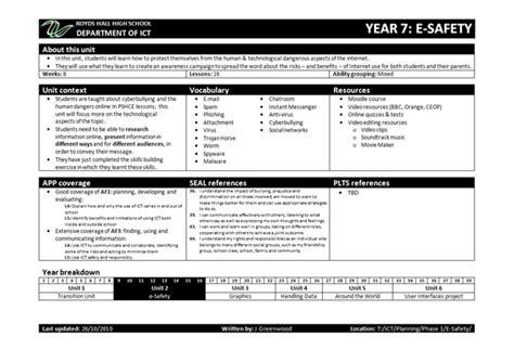 Schemes Of Work Template by Designing A Scheme Of Work Greenwood