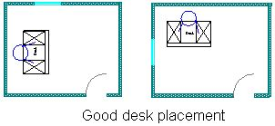 Feng Shui Office Desk Placement Feng Shui For Business Career
