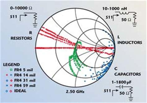 simulated track inductor simulated track inductor 28 images uktrainsys plugin update enhanced simulation of neutral