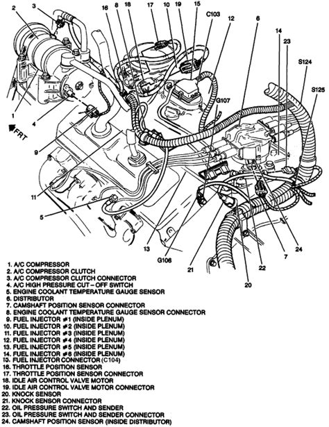 2000 chevy astro heater hose diagram 2000 free engine image for user manual