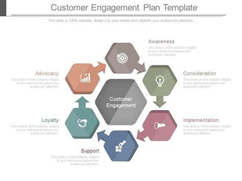 customer engagement plan template customer engagement plan template powerpoint guide