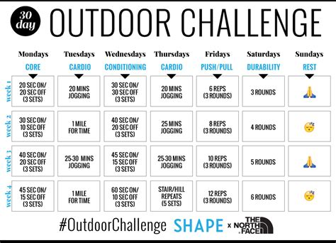 fitness challenge exercises the most functional fitness challenge you ll do all year