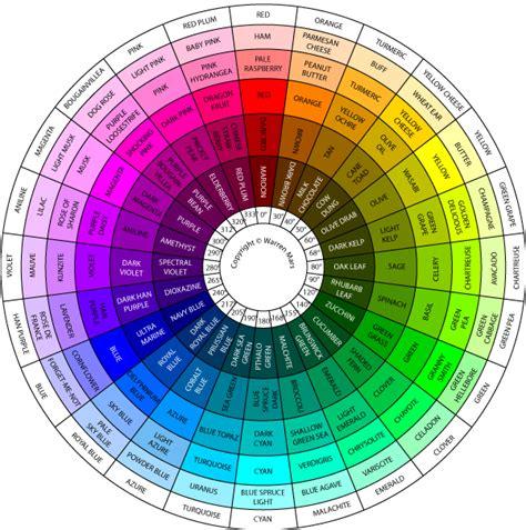 emotion color wheel acorn studio colour wheels