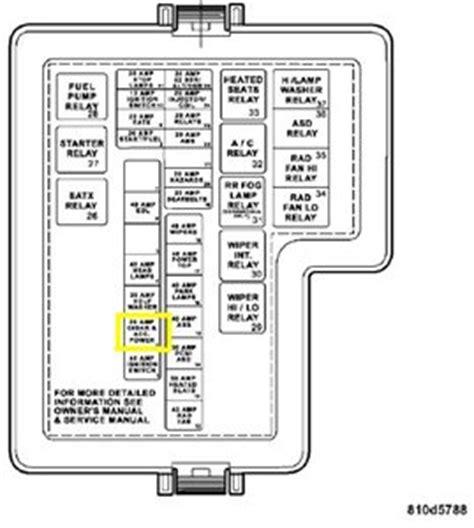 2004 Chrysler Sebring Fuse Box Diagram by Fuse Box Diagram For 2007 Chrysler Sebring Fuse Free