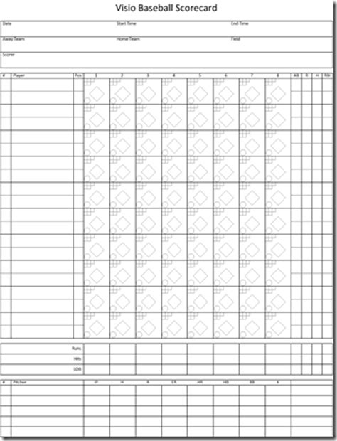 Baseball Scorecard Excel Template by 9 Baseball Score Sheet Templates Uspensky Irkutsk Ru