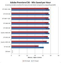 adobe premiere cs6 gpu acceleration adobe premiere pro cs6 gpu acceleration