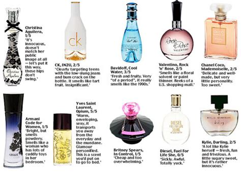 top ten best smelling shoo perfumes on trial the truth about our scent industry