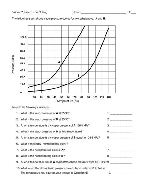 interpreting phase diagrams interpreting phase diagrams worksheet best free home