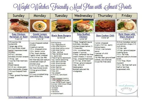 printable weight watchers recipes best 25 weight watchers meal plans ideas on pinterest