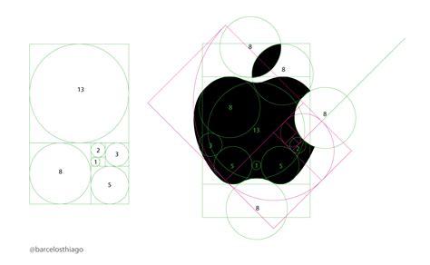 goldner schnitt apple design und goldener schnitt mac egg
