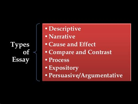 Essay Writing Types by Essay Writing 5th Types Of Essay