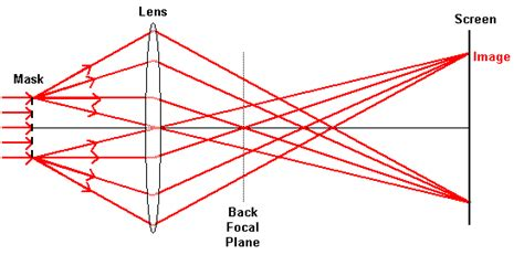 pattern formation image processing lidiya mishchenko