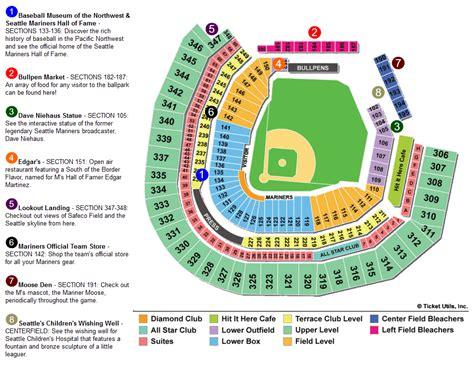best seats at safeco field 薩菲柯球場safeco field 容納人數 54 097位於華盛頓州西雅圖的運動賽事地點