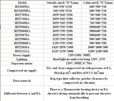 econoline blast cabinet manual archives jewishbackuper