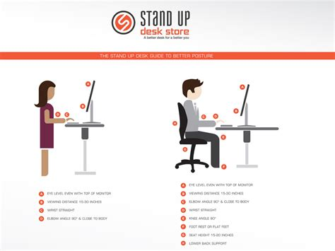 proper standing desk posture workstation ergonomics