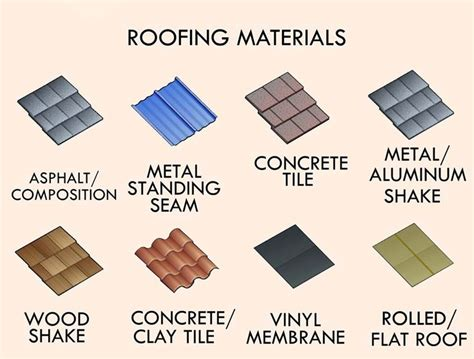 25 best ideas about shingle colors on pinterest home 25 best ideas about types of roofing materials on