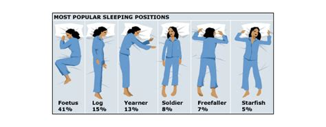 how to 69 comfortably what are the most comfortable sleeping postures for neck