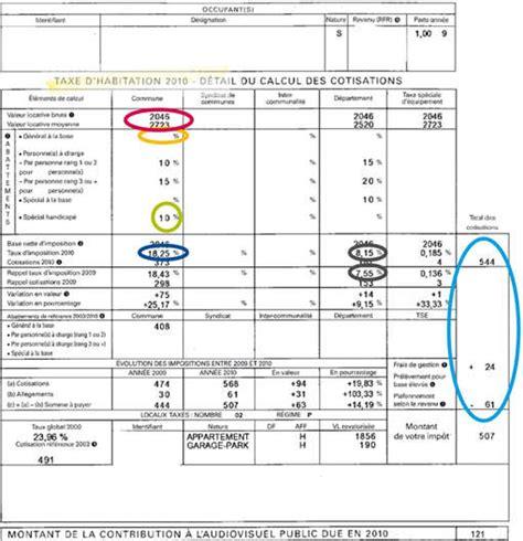 Taxe D Habitation Meublé Qui Paye by Taxe D Habitation Entre 14 Et 32 De Hausse 224 Angoul 234 Me