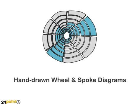 wheel and spoke diagram wheel spoke diagrams powerpoint illustration