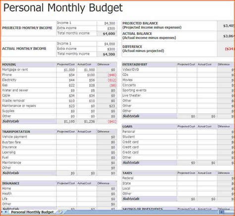 monthly budget template freememo templates word memo
