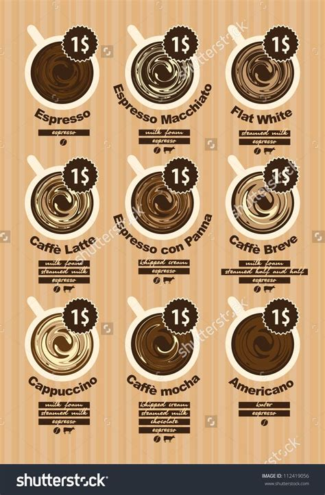 coffee cups types best 25 types of coffee beans ideas on pinterest coffee