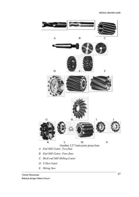 Pahat Bubut Karbida modul mesin bubut 7 15