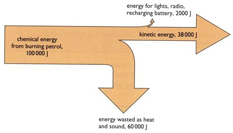 nuclear power energy transfer diagram thermal energy sankey diagram thermal get free image