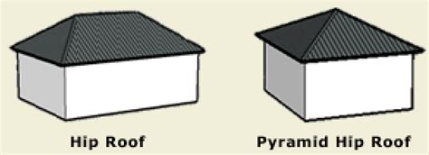 Dormer Shed Different Types Of Roofs Ccd Engineering Ltd