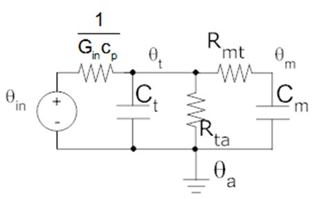 2 resistor thermal model 2 resistor thermal model 28 images thermal performance duplus use of junction to board