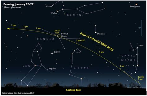 sky map tonight 5 best images of chart tonight sky chart tonight bl86 2004 asteroid and sky