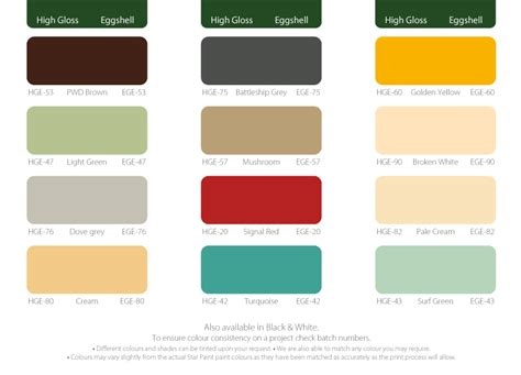 paint charts for kitchens
