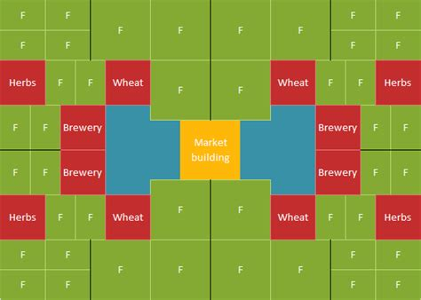 wheat garden layout anno online image beer x4 layout png anno 1404 wiki fandom