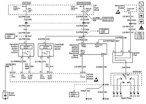 4 3 vortec wiring diagram get free image about wiring
