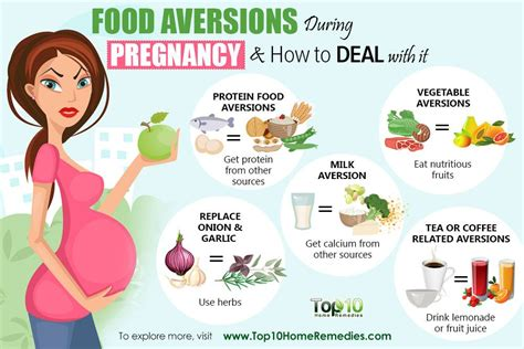 Home Remedies For Distaste Of Food by Why You Food Aversions During Pregnancy And How To