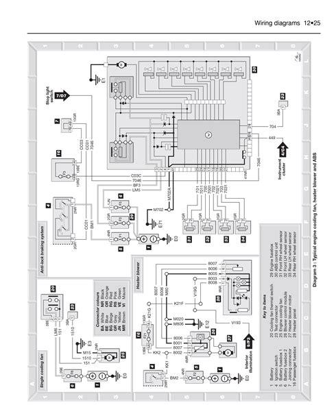 peugeot 406 wiring diagram diesel k
