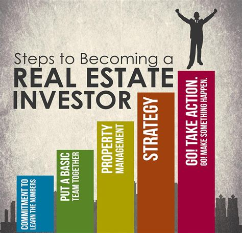 investing in real estate investors a option money