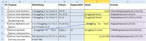 android pattern regular expression exle introduction to regular expressions in vba struggling to