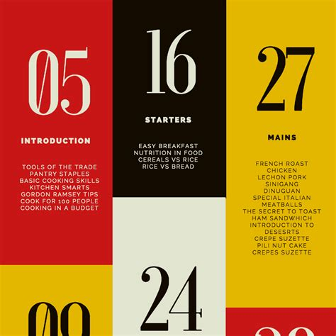 7 best magazine table of contents images on pinterest magazine