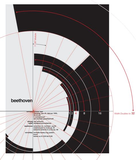 möller design beethoven poster by josef muller brockmann fgd1 the