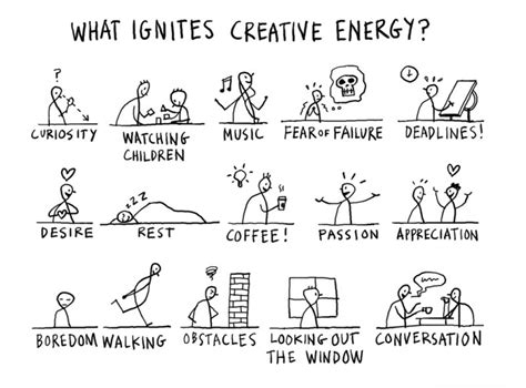 how to create energy in doodle what ignites your creative energy 171 doodle revolution