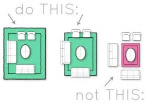 As far as living rooms go i created a diagram that shows a pretty