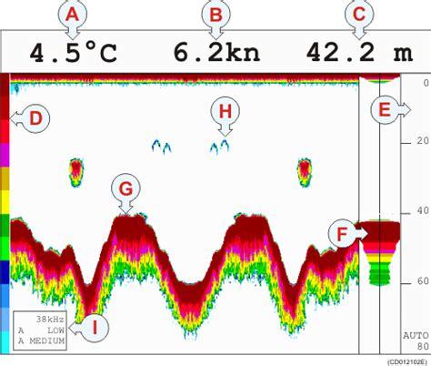 Alat Echosounder varinalicious makalah alat bantu dan alat ukur alat pengukur kedalaman laut