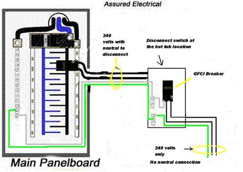 tub 220 volt wiring diagram breaker box wiring