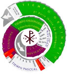 Q Es El Calendario Liturgico Calendario Liturgico Html