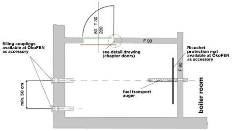 Boiler Room Schematic by Pellet Storage Room Okofen Pellet Heating