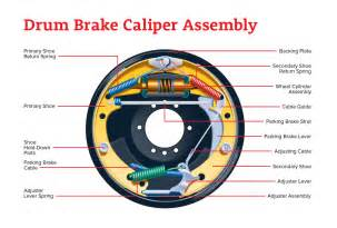 What Causes Brake System Dragging Why Brakes Squeal Other Brake Faq Les Schwab Tire Centers