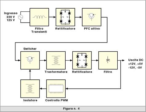 schema alimentatore switching alimentatori switching ebm pages