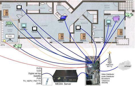 electrical wiring diagram circuit electronic circuit
