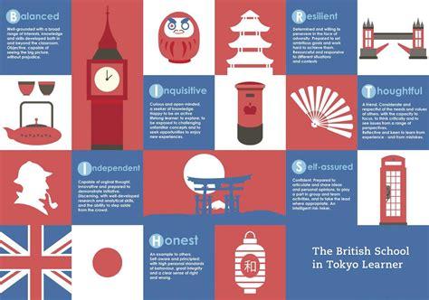 Does Uk by Schools Overseas The School In Tokyo